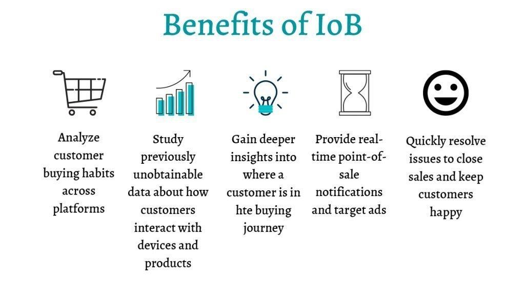 benefits of IOB